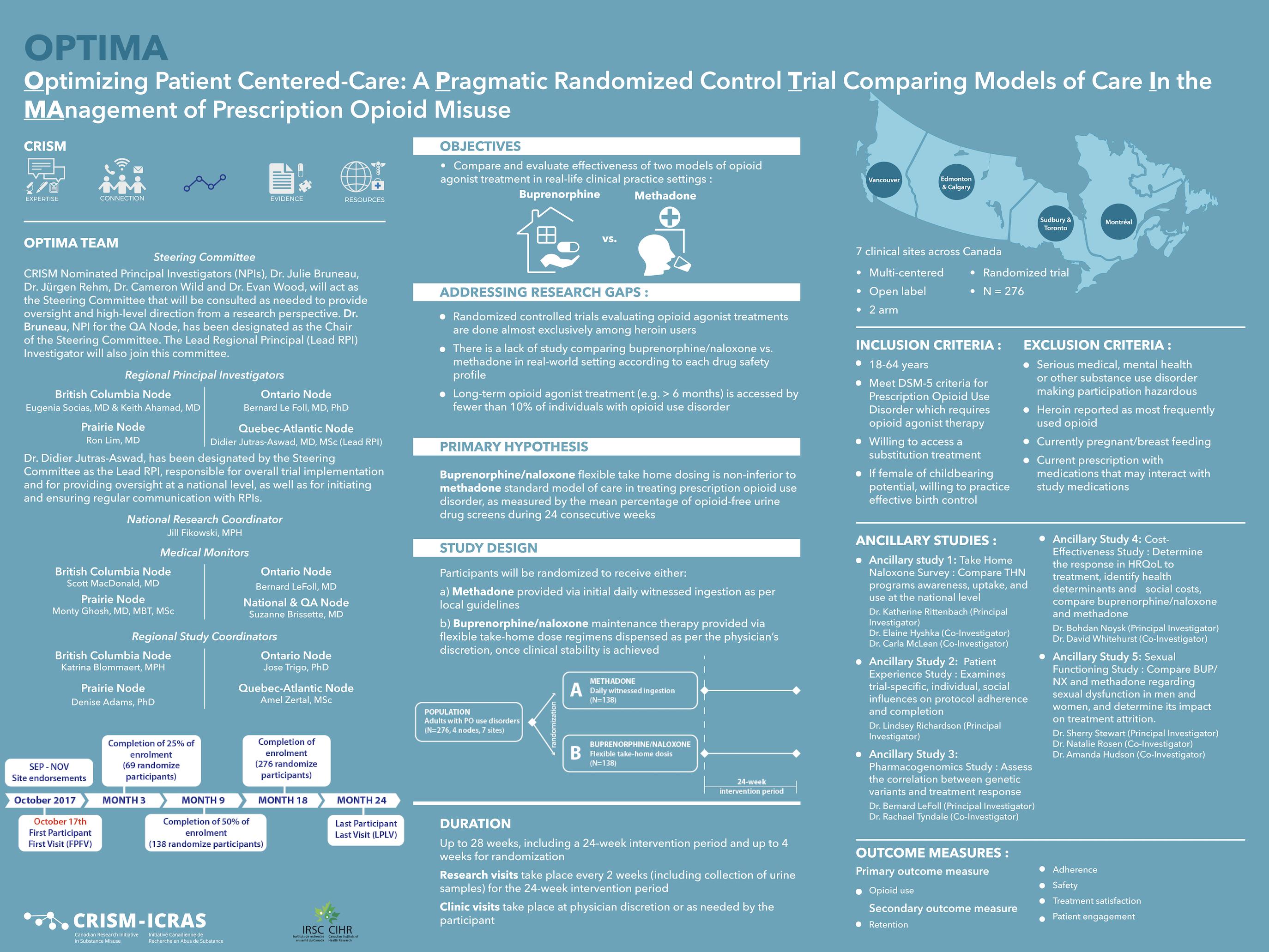 infographie-etude-optima