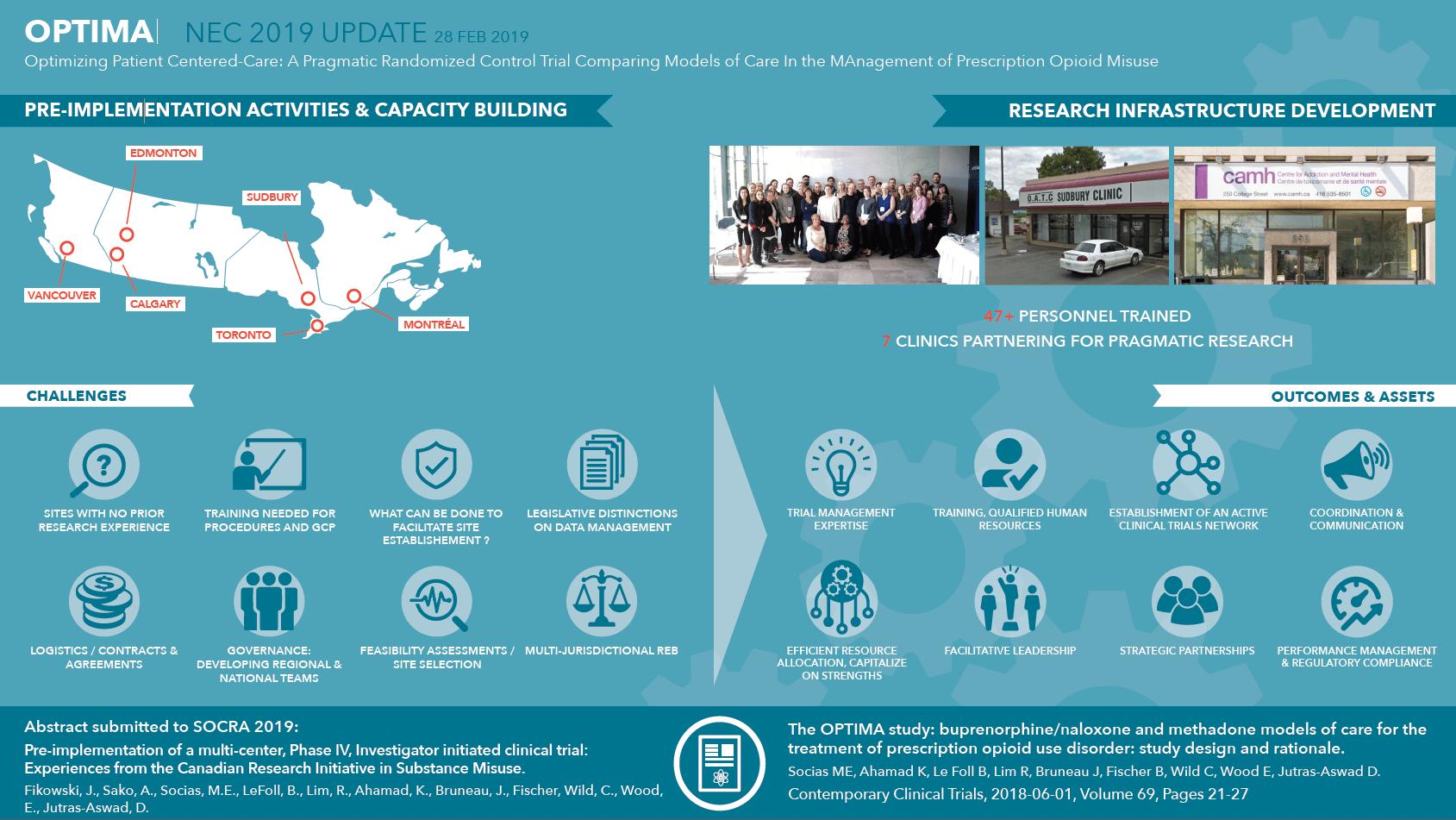 infographie-etude-optima-2019