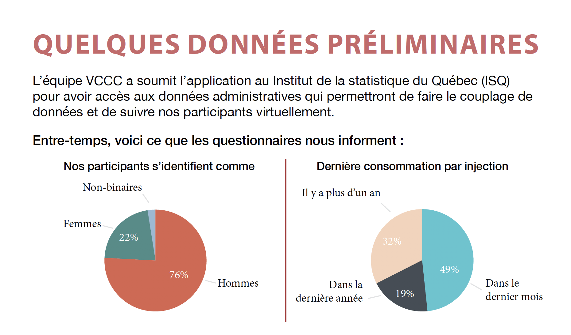 diagramme-circulaire-donnees-preliminaires